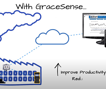 IIoT Solutions – GraceSense™ Predictive Maintenance System